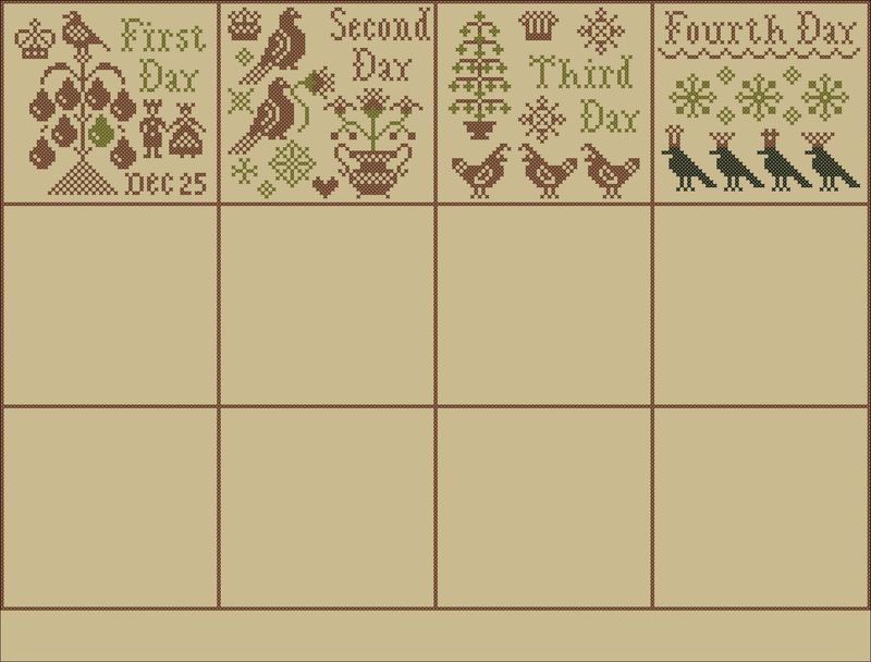 Week 2 Sampler Layout
