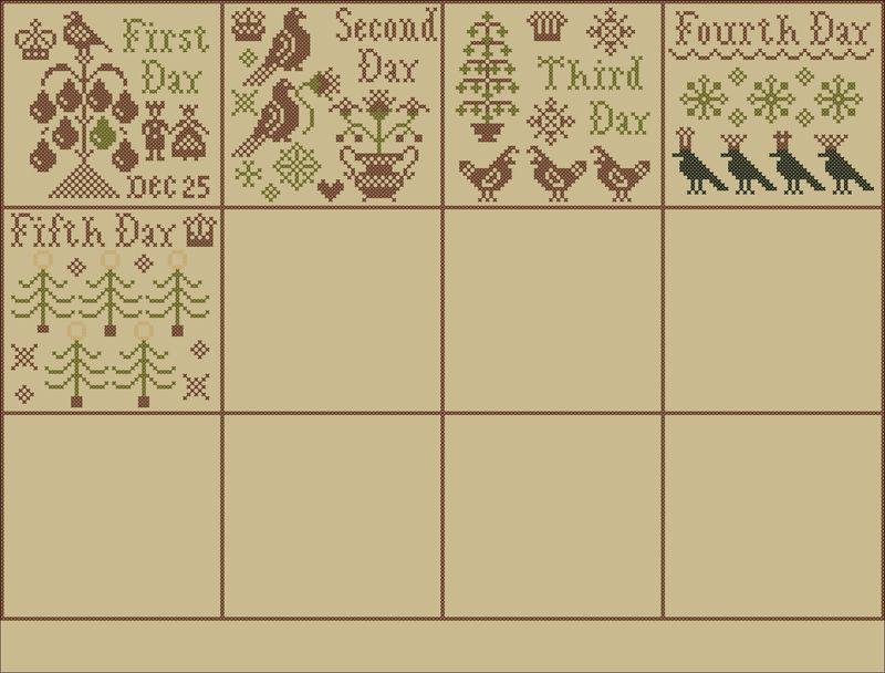 Week 3 Sampler Layout